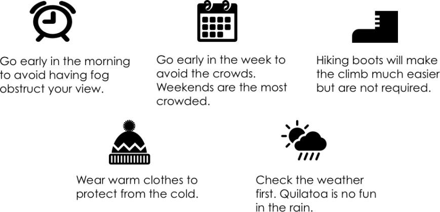 Quilatoa Tips